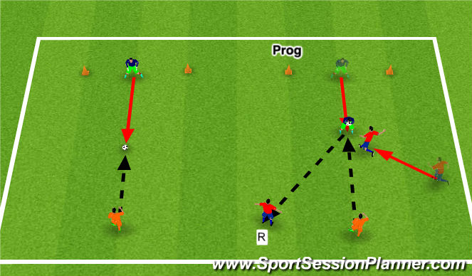 Football/Soccer Session Plan Drill (Colour): Run On