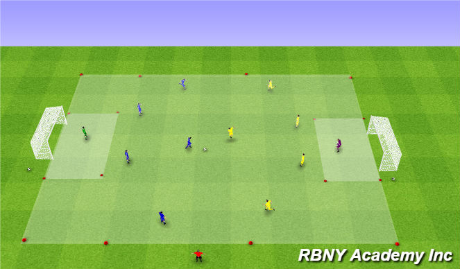 Football/Soccer Session Plan Drill (Colour): Game - 6v6