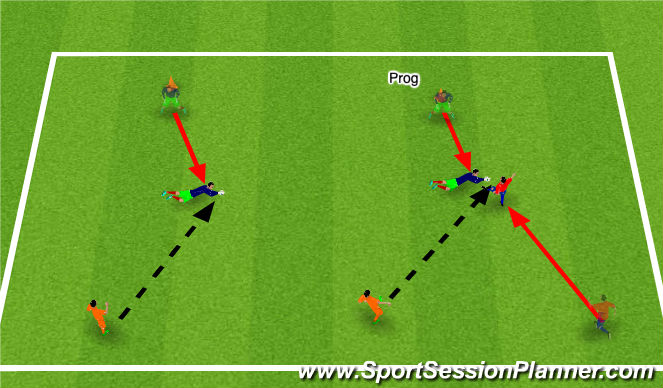 Football/Soccer Session Plan Drill (Colour): Dive at 50/50 ball
