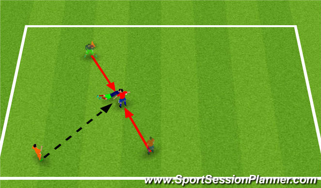 Football/Soccer Session Plan Drill (Colour): Diving at feet