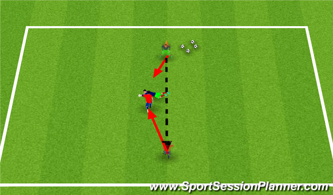 Football/Soccer Session Plan Drill (Colour): 1 on 1
