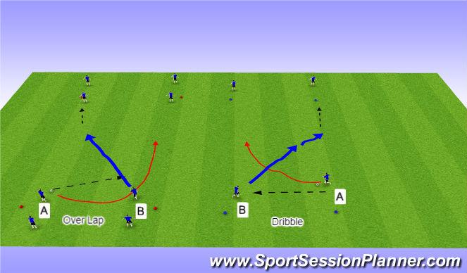 Football/Soccer Session Plan Drill (Colour): Overlap /Dribble