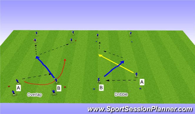 Football/Soccer Session Plan Drill (Colour): Reverse / Diagonal