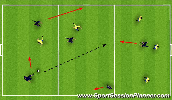 Football/Soccer Session Plan Drill (Colour): Play2