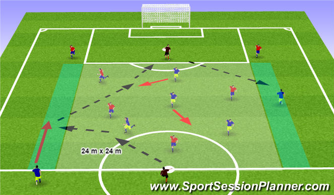 Football/Soccer Session Plan Drill (Colour): Possession: Playing Through Deep Lying Midfielder