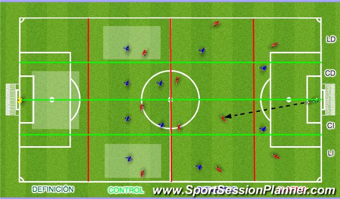 Fútbol Ejercicio del Plan de Sesiones (Color): Posesión FCB
