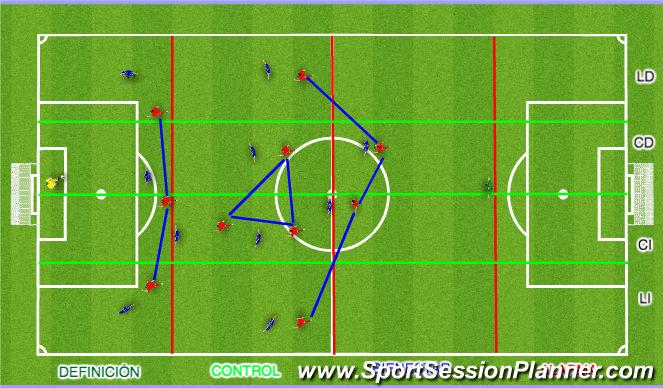 Fútbol Ejercicio del Plan de Sesiones (Color): Recuperación FCB