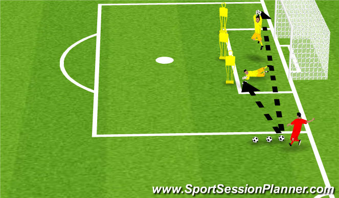 Football/Soccer Session Plan Drill (Colour): Low and high crosses