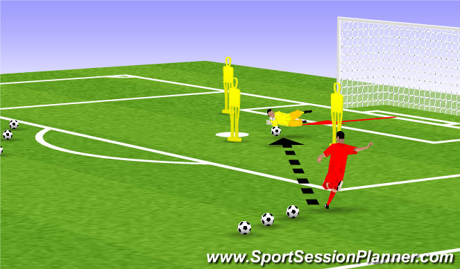 Football/Soccer Session Plan Drill (Colour): Low crosses
