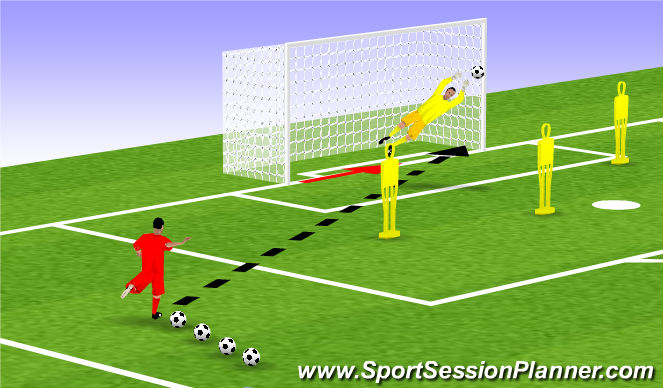 Football/Soccer Session Plan Drill (Colour): Crossing far post