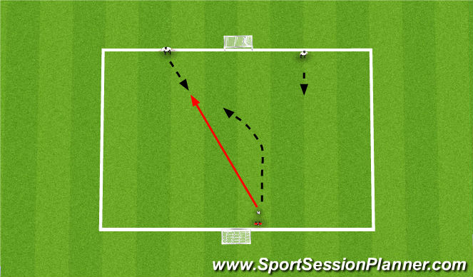 Football/Soccer Session Plan Drill (Colour): 1v2 Def