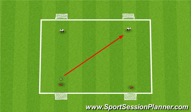 Football/Soccer Session Plan Drill (Colour): 2v2 Def