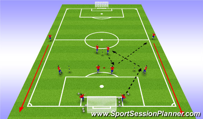 Football/Soccer Session Plan Drill (Colour): Movement patterns: Playing Out