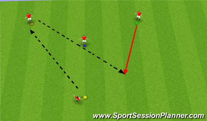 Football/Soccer Session Plan Drill (Colour): Y Drill (youth)