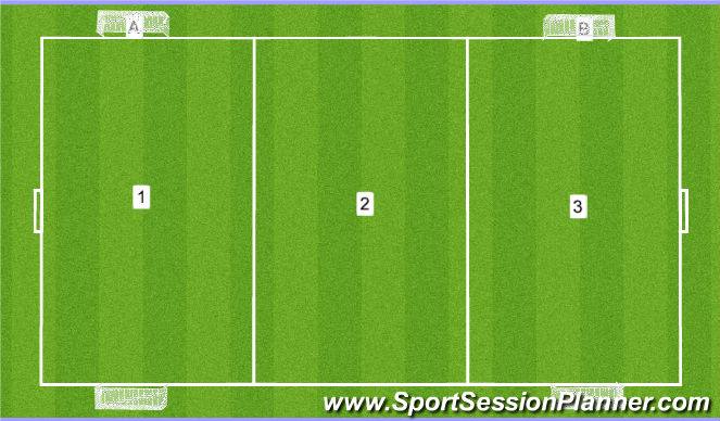 Football/Soccer Session Plan Drill (Colour): Zone shift game