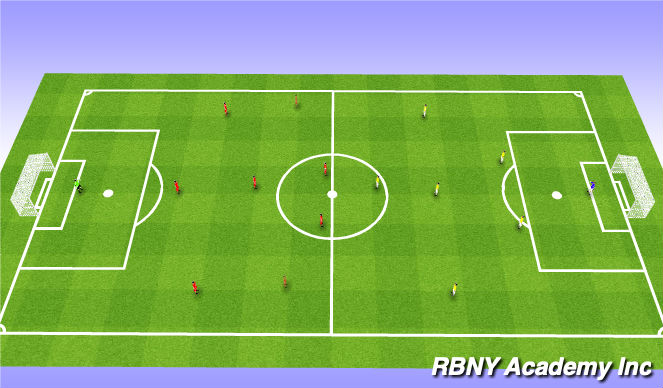 Football/Soccer Session Plan Drill (Colour): 7v7 Match