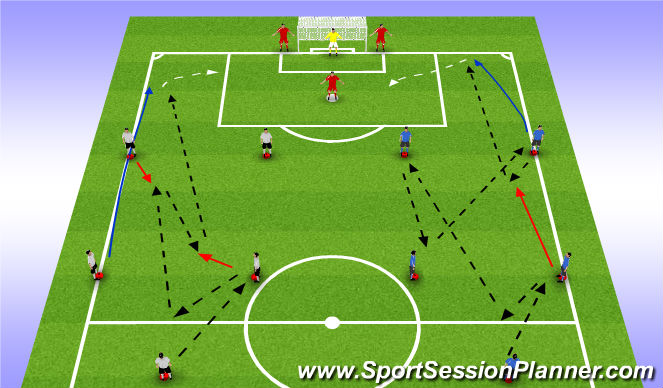 Football/Soccer Session Plan Drill (Colour): Attacking Wide Overloads - Pattern to Crossing/Finishing