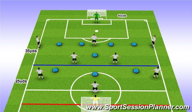 Football/Soccer Session Plan Drill (Colour): Two Zone - Final Third Overloads - 9v9