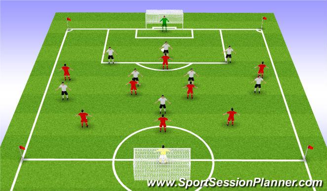Football/Soccer Session Plan Drill (Colour): Match - 9v9