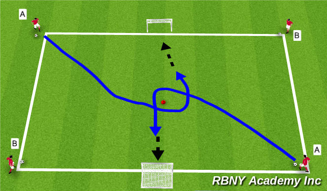 Football/Soccer Session Plan Drill (Colour): Turning towards Goal