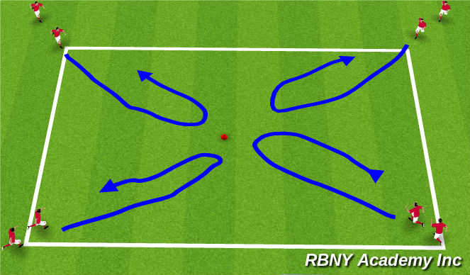 Football/Soccer Session Plan Drill (Colour): Setting Up to Turn