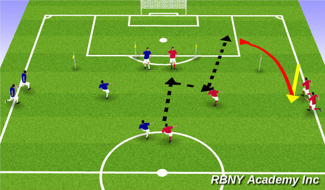 Football/Soccer Session Plan Drill (Colour): Receiving the ball in behind full back