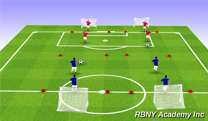 Football/Soccer Session Plan Drill (Colour): 1 v 1 + GK