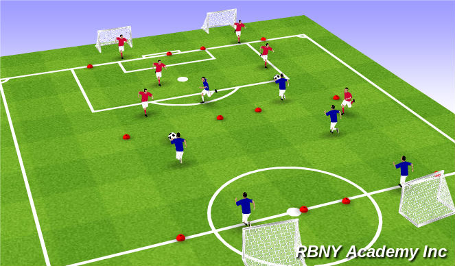 Football/Soccer Session Plan Drill (Colour): 2 v 2  + GK