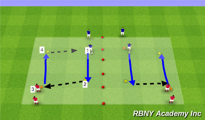 Football/Soccer Session Plan Drill (Colour): Intro: Recovery Defending