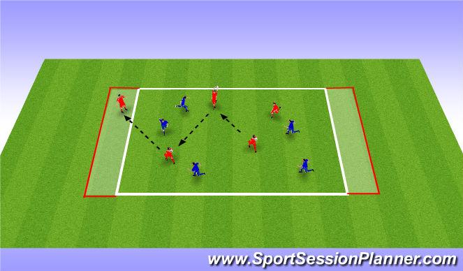 Football/Soccer Session Plan Drill (Colour): Handball (arrival activity)