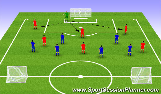 Football/Soccer Session Plan Drill (Colour): playing out from goal kicks