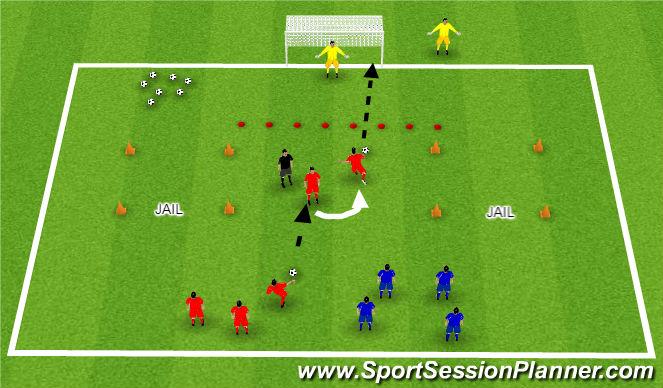 Football/Soccer Session Plan Drill (Colour): Jailbreak (arrival activity)