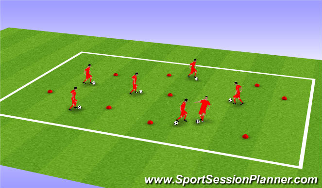 Football/Soccer Session Plan Drill (Colour): Ball Manipulation Tech 1