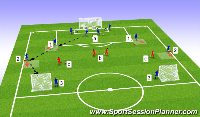 Football/Soccer Session Plan Drill (Colour): Receive under Pressure