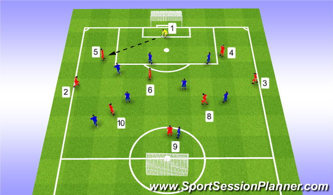 Football/Soccer Session Plan Drill (Colour): Game - playing out from the back