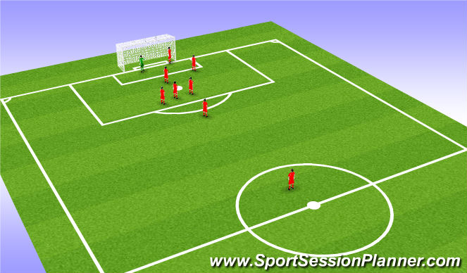 Football/Soccer Session Plan Drill (Colour): Set Pieces: Defending Corners
