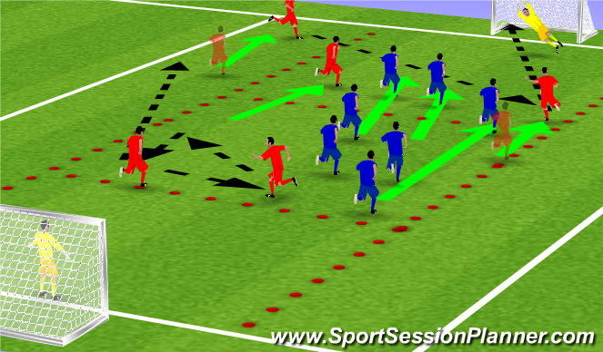 Football/Soccer Session Plan Drill (Colour): Phase 2 combination breakout channels