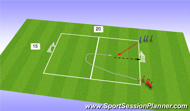 Football/Soccer Session Plan Drill (Colour): 1v1 with Turns