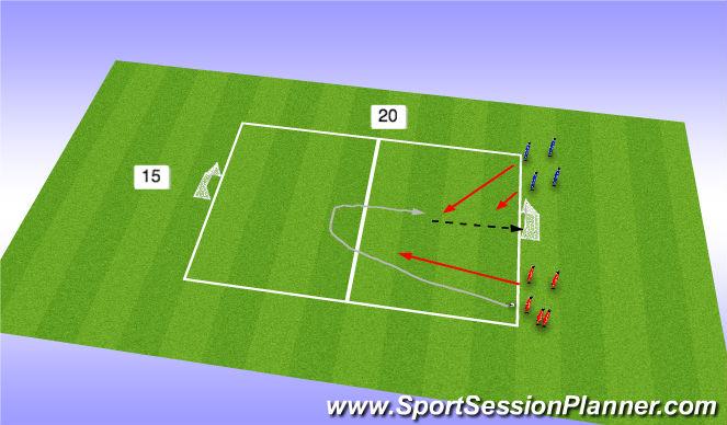 Football/Soccer Session Plan Drill (Colour): 2v2 progression