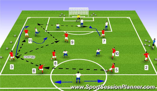 Football/Soccer Session Plan Drill (Colour): POP 10v8 scenario 2