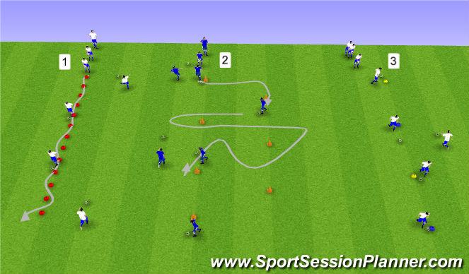 Football/Soccer Session Plan Drill (Colour): Upphitun A) Knattrak