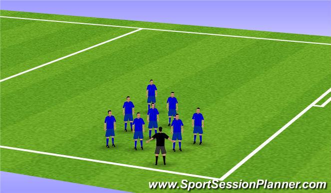 Football/Soccer Session Plan Drill (Colour): Debrief