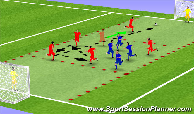 Football/Soccer Session Plan Drill (Colour): Phase 1 combination break out