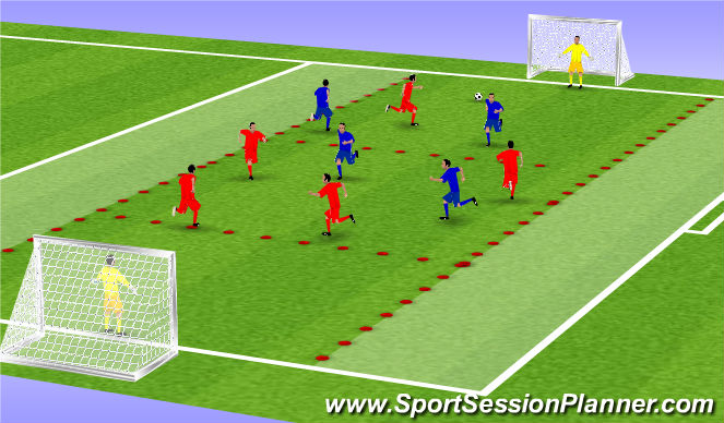 Football/Soccer Session Plan Drill (Colour): Match with safe zone channels (3, 3 rule)