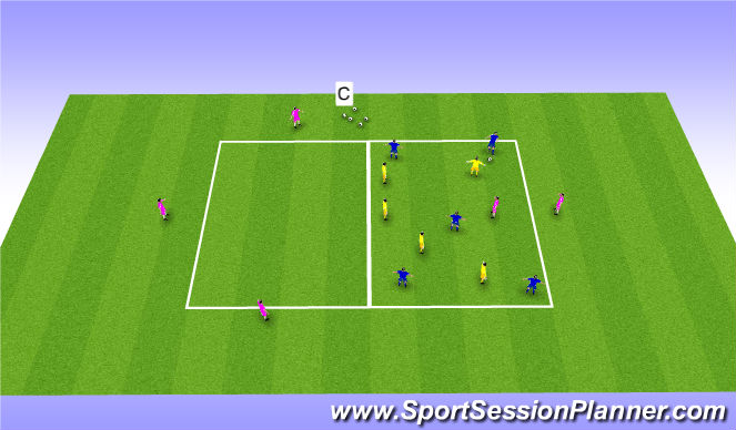 Football/Soccer Session Plan Drill (Colour): Simple transition with 3 teams