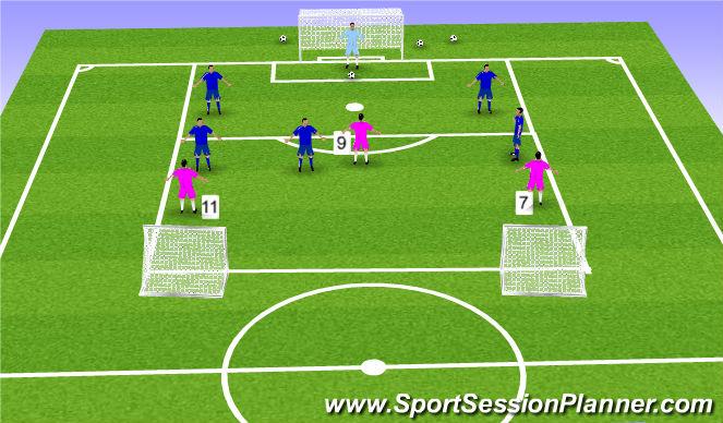 Football/Soccer Session Plan Drill (Colour): 5v3 funcional