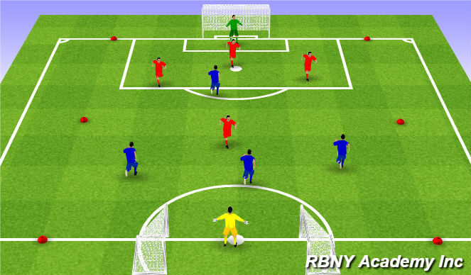 Football/Soccer Session Plan Drill (Colour): FREE PLAY - NO RESTRICTIONS