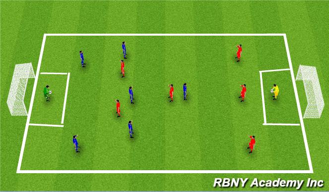 Football/Soccer Session Plan Drill (Colour): 7v7+GKs