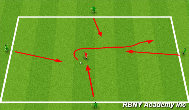 Football/Soccer Session Plan Drill (Colour): Teaching/Learning