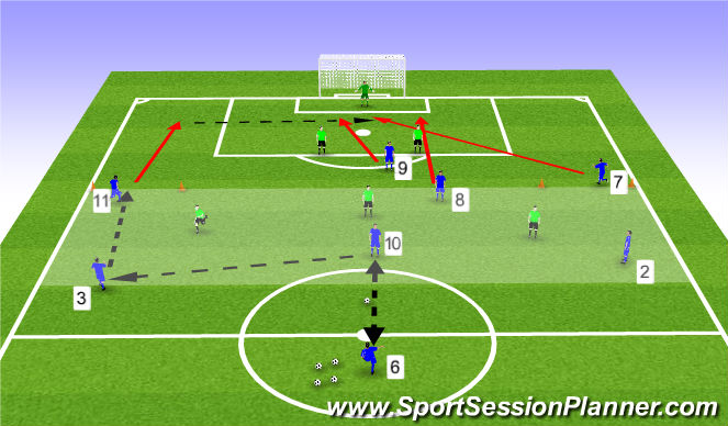 Football/Soccer Session Plan Drill (Colour): Midfield Combination to play wide